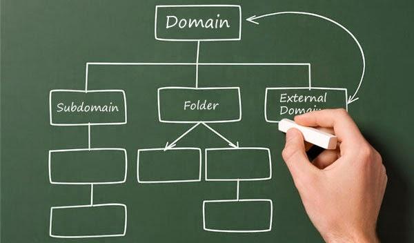 subdomain-domain-chaidir-web