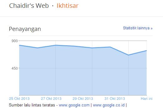 cara-agar-blog-banyak-pengunjung