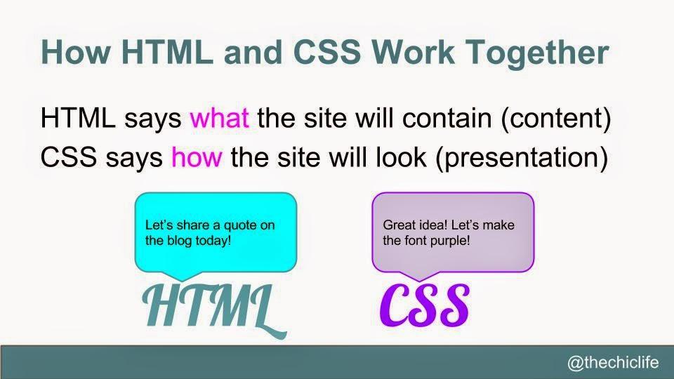 Pengenalan-Dasar-CSS-Template-Blogger