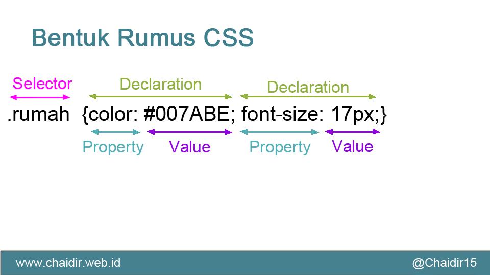 Bentuk-Umum-Susunan-Rumus-Membuat-Kode-CSS-HTML
